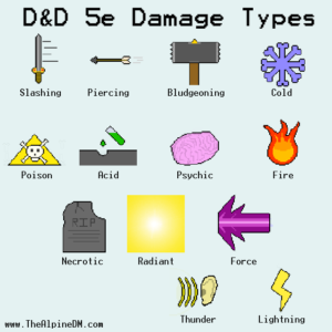All Damage Types Overview